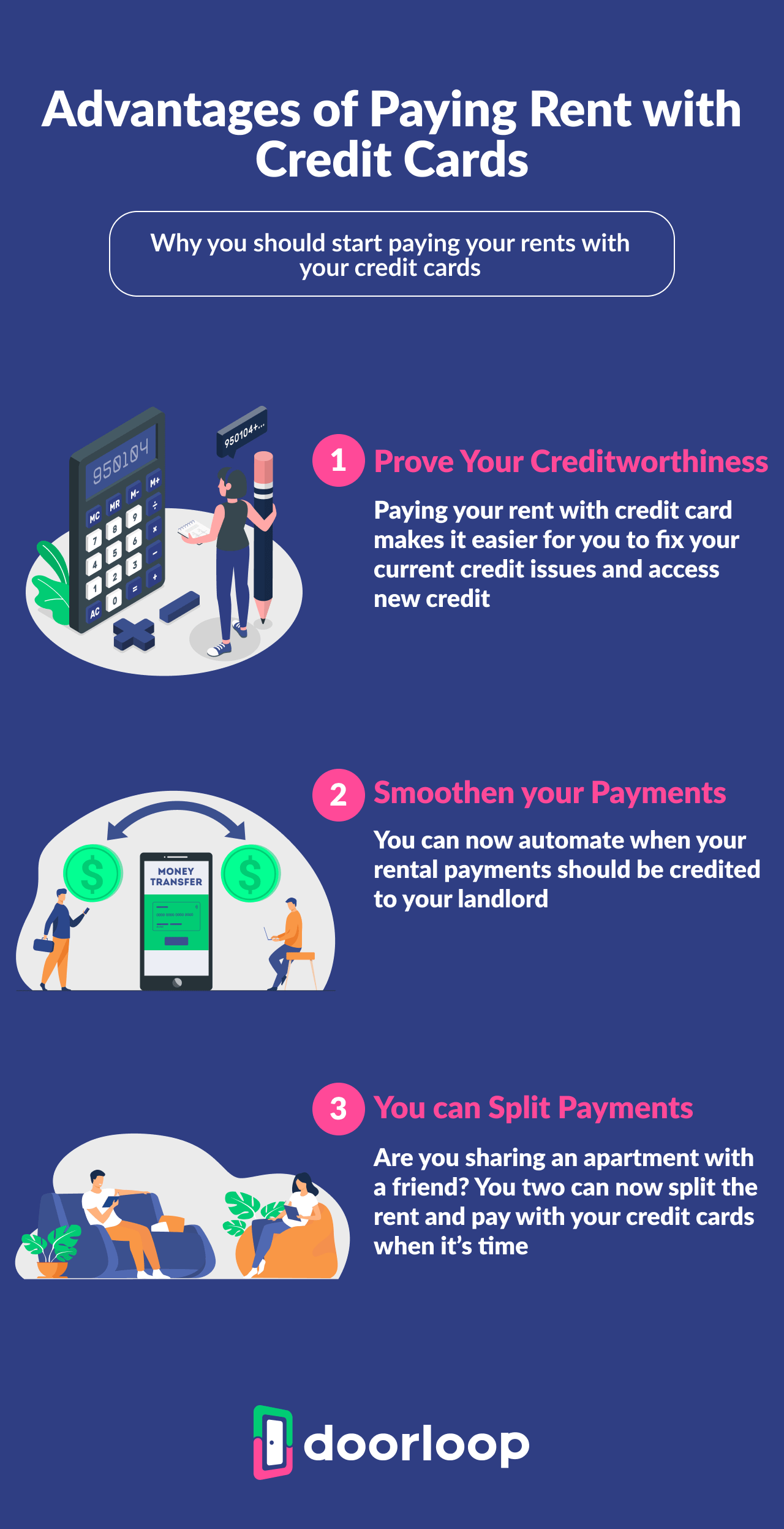 paying rent by credit card