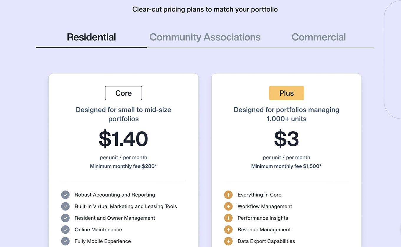 AppFolio pricing