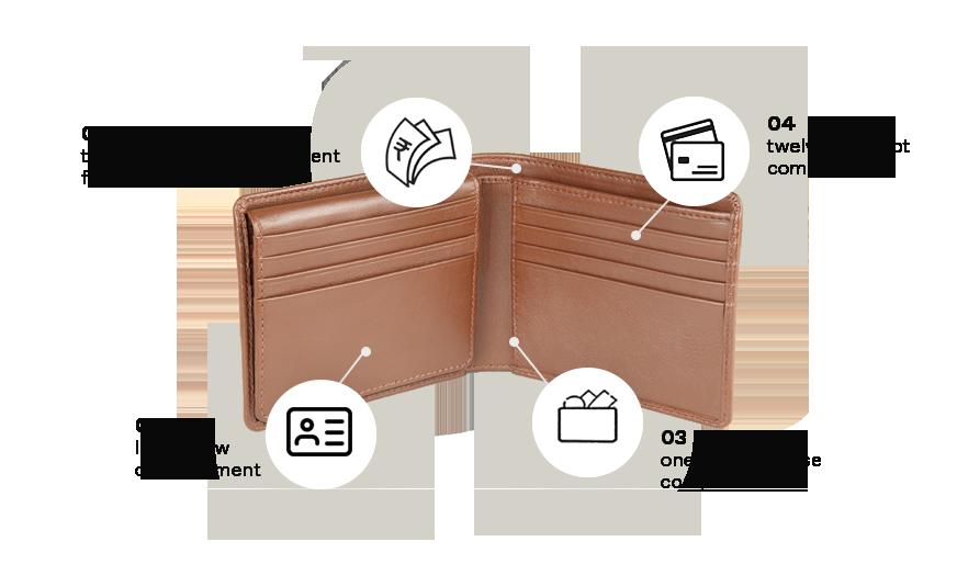 Card Flap Wallet