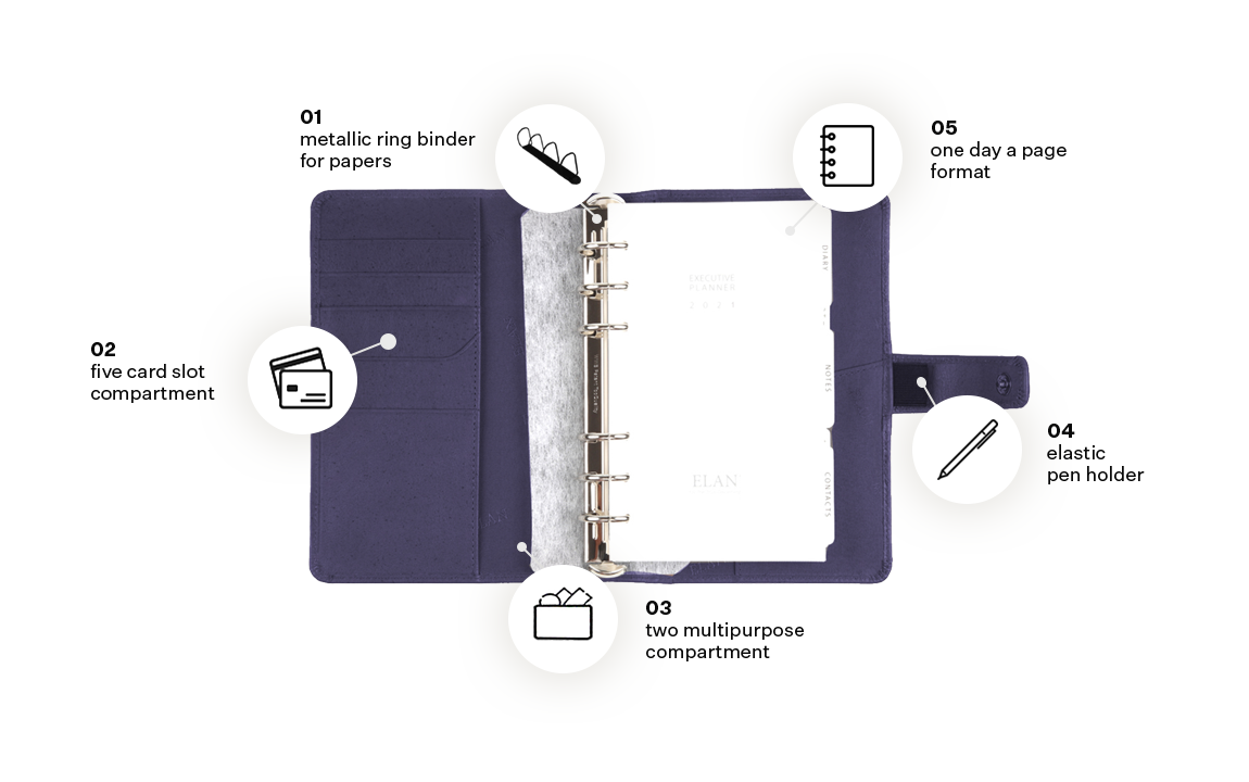 Leather Executive Planners (Medium)