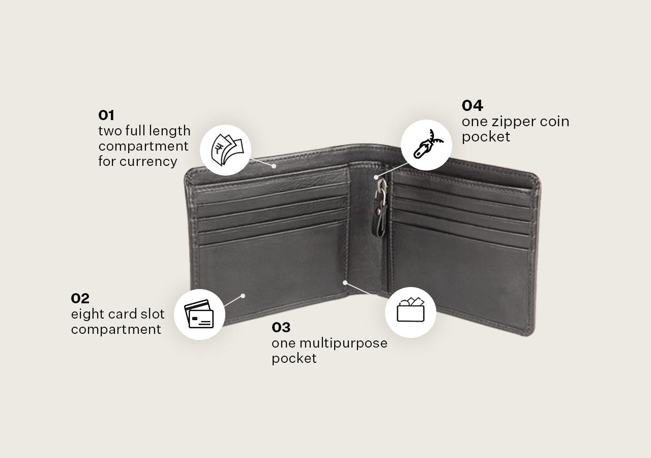 Bifold Zipper Coin Wallet