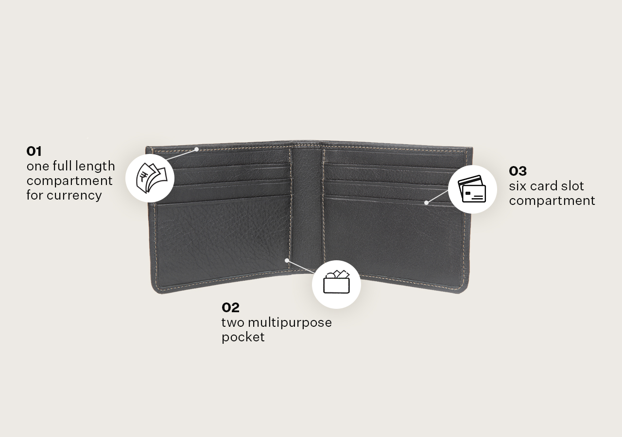 LTH Slim Card Wallet