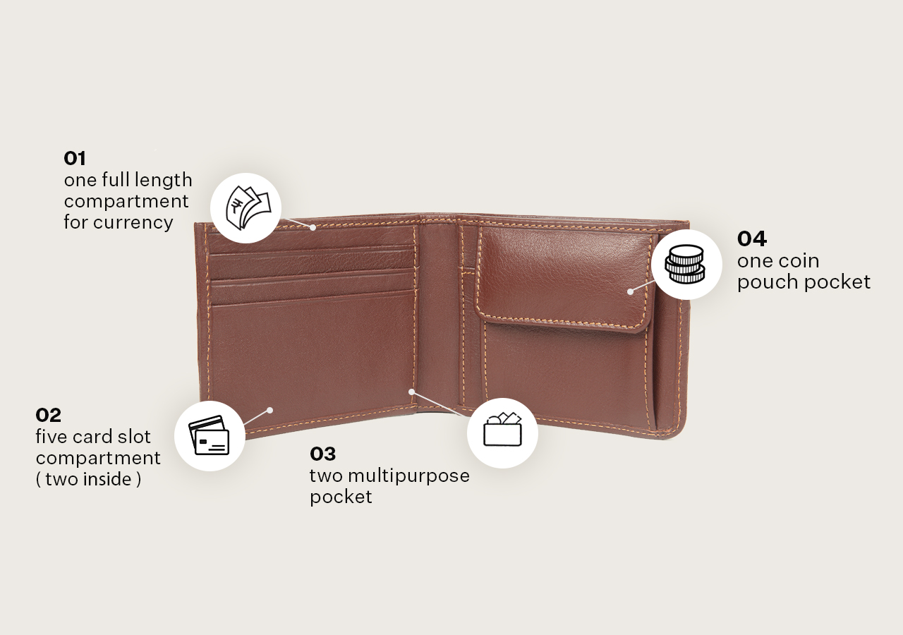 LTH Slim Coin Pouch Wallet