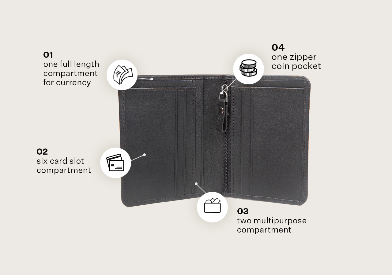 LTH Slim Vertical Wallet