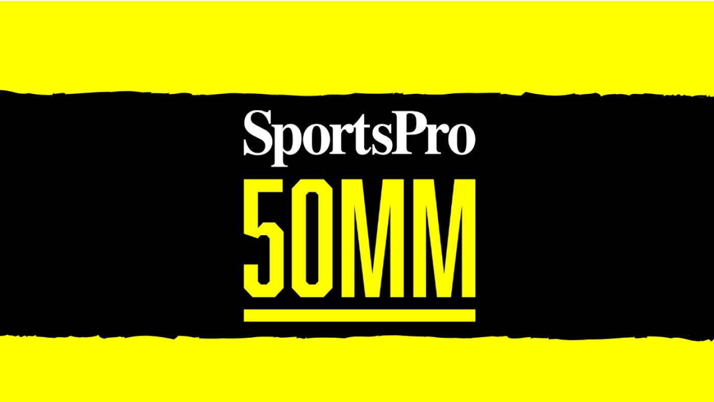 SponsorPulse and SportsPro Media release World's 50 Most Marketable Properties