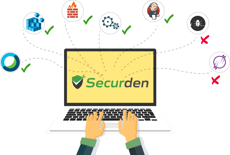 Securing your business with SecurDen