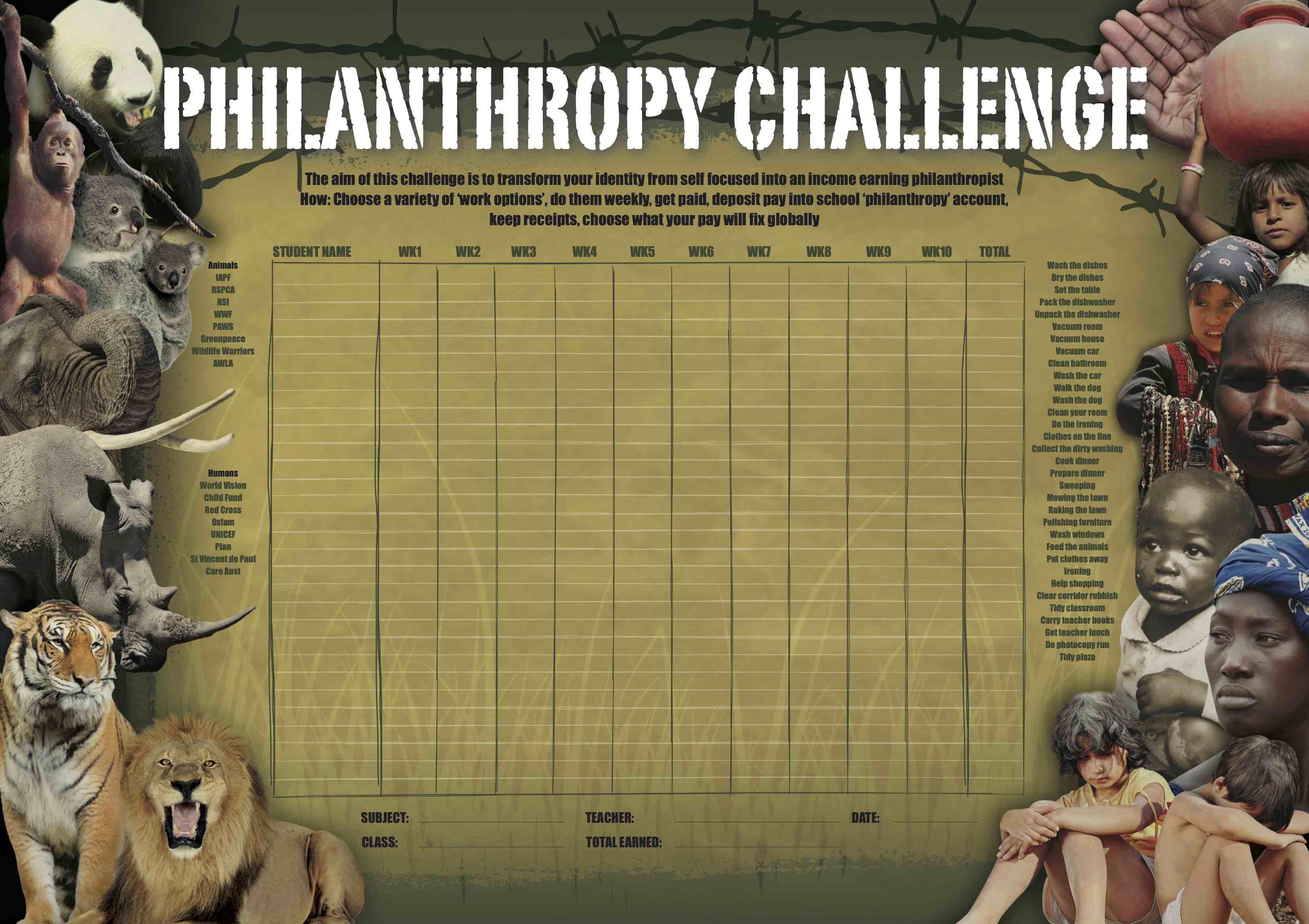 Philanthropy Challenge Wall Chart