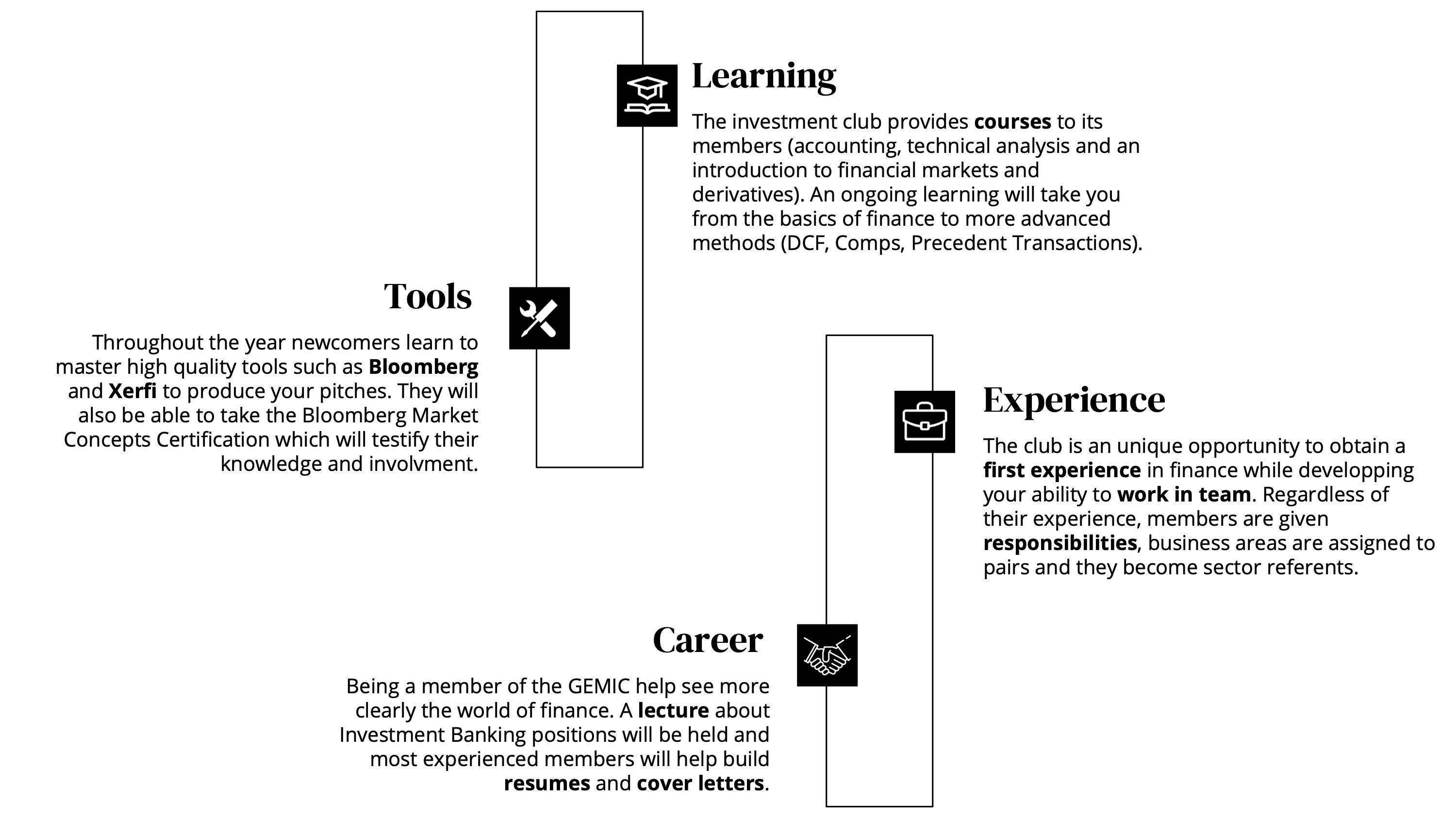 explanation of how the investment club works. (2/2)