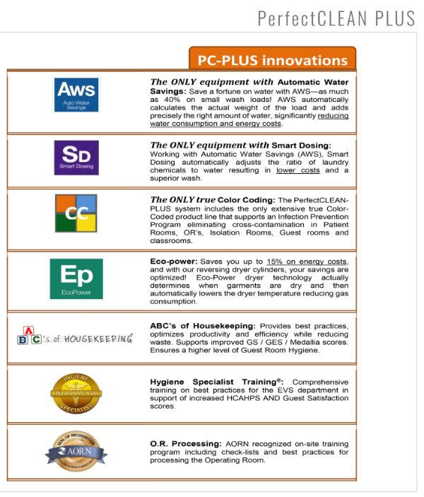 PerfectCLEAN PLUS Innovations brochure