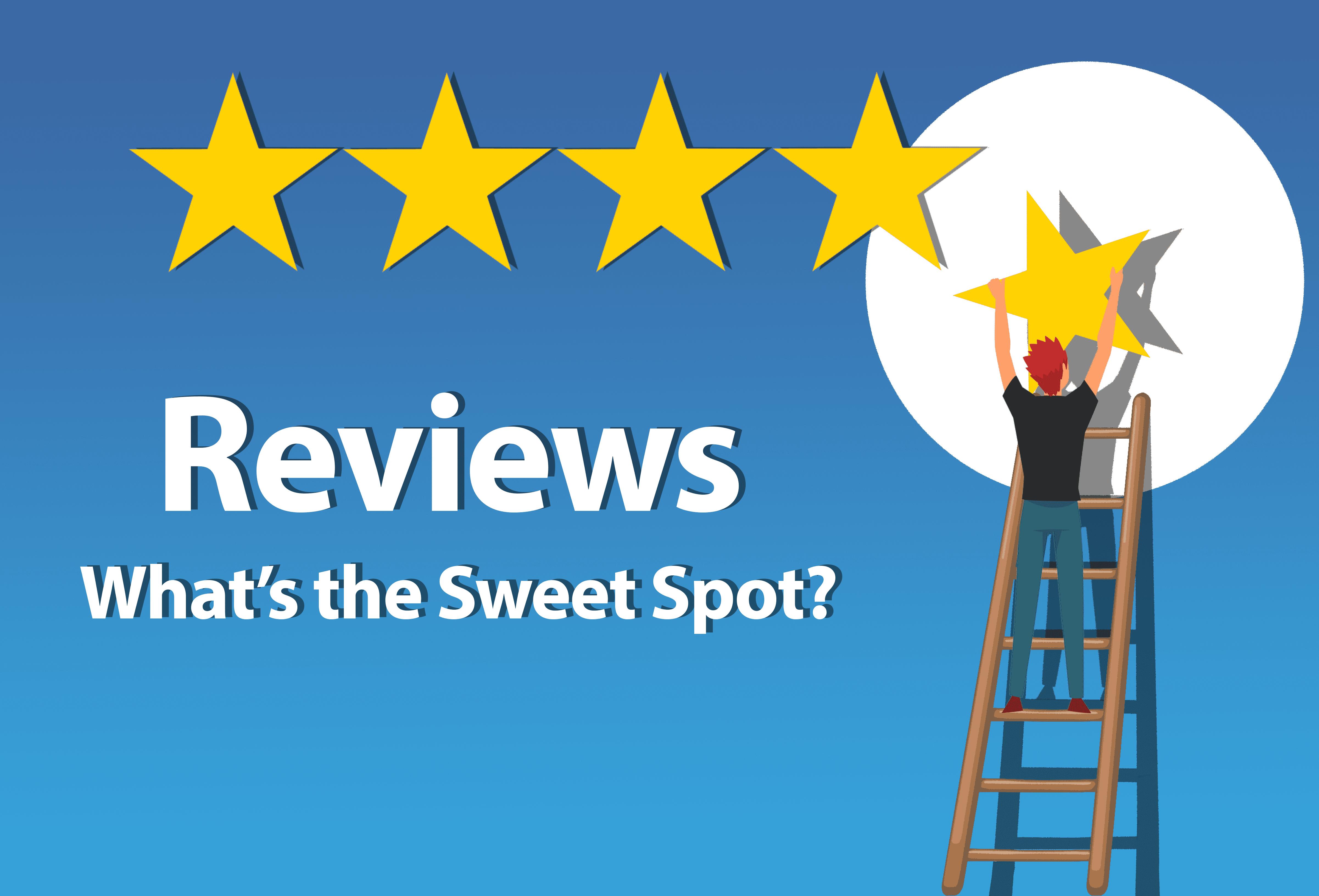 online reviews, reputation management