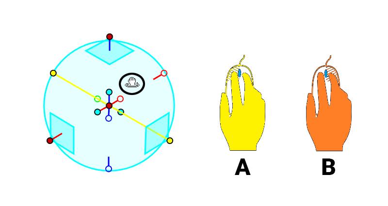 triball rotera