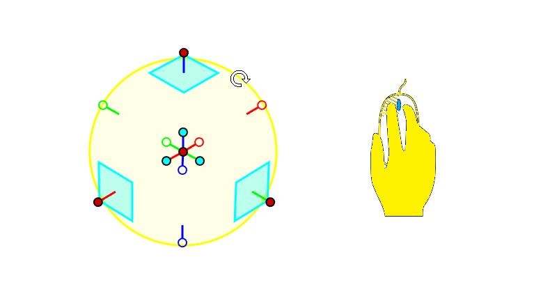 triball yttercirkel