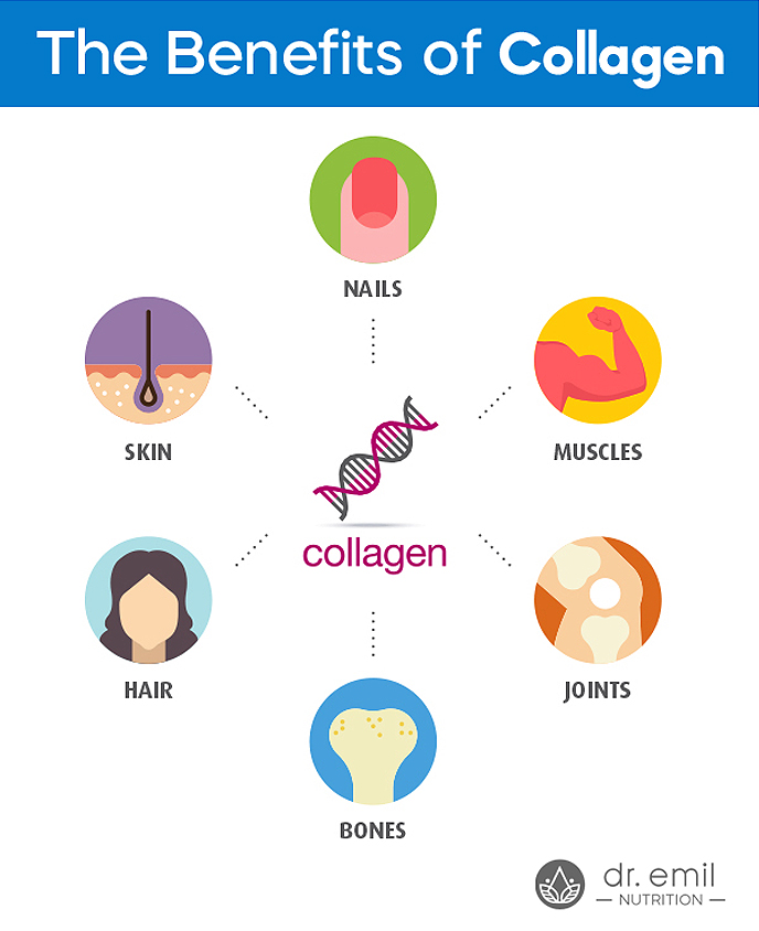 What Happens When You Take Too Much Collagen? (And What to Do)