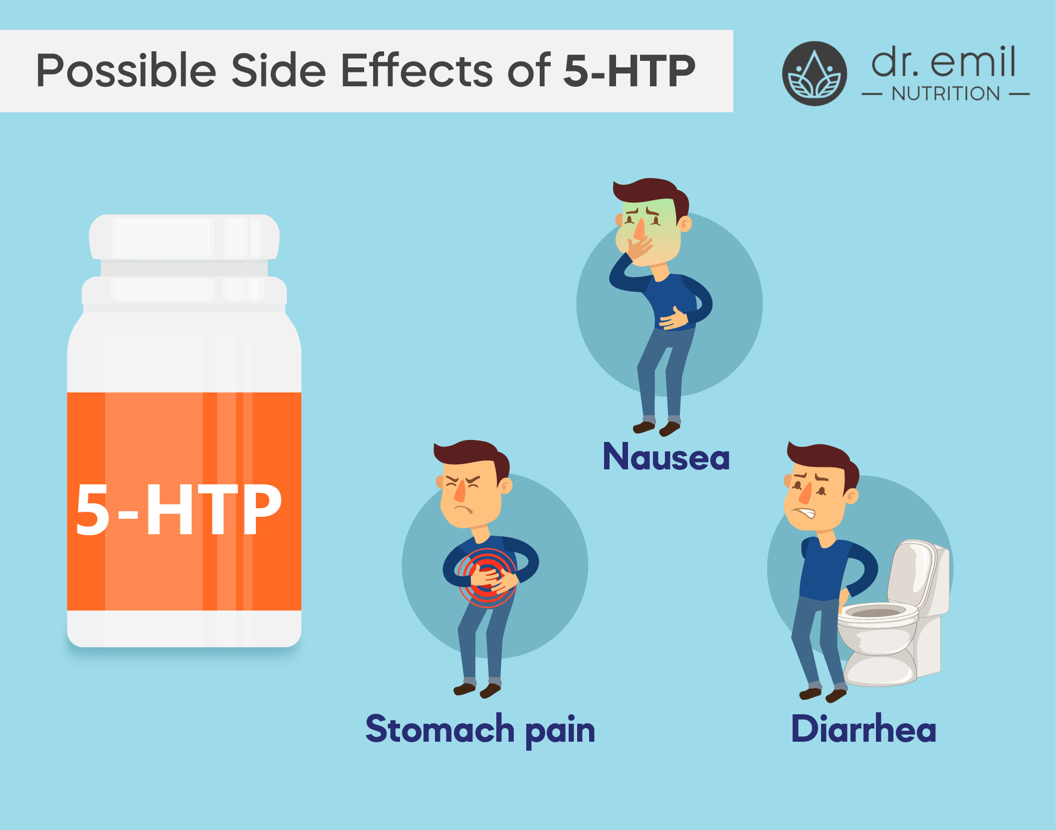Side Effects of 5-HTP