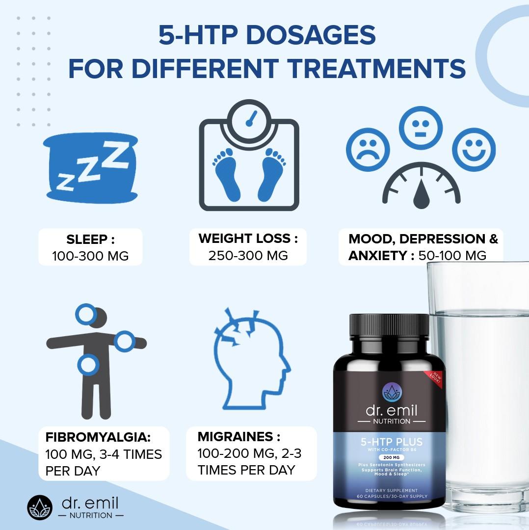 5-HTP Dosages
