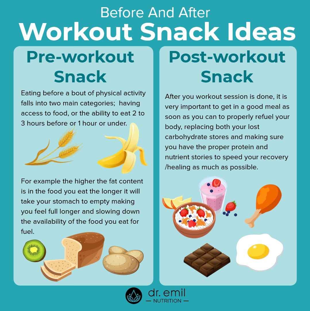 Before And After Workout Snack Ideas