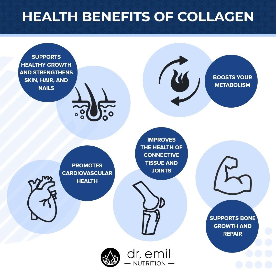 Health Benefits of Collagen
