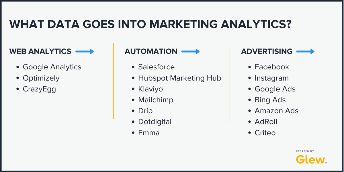 marketing data sources