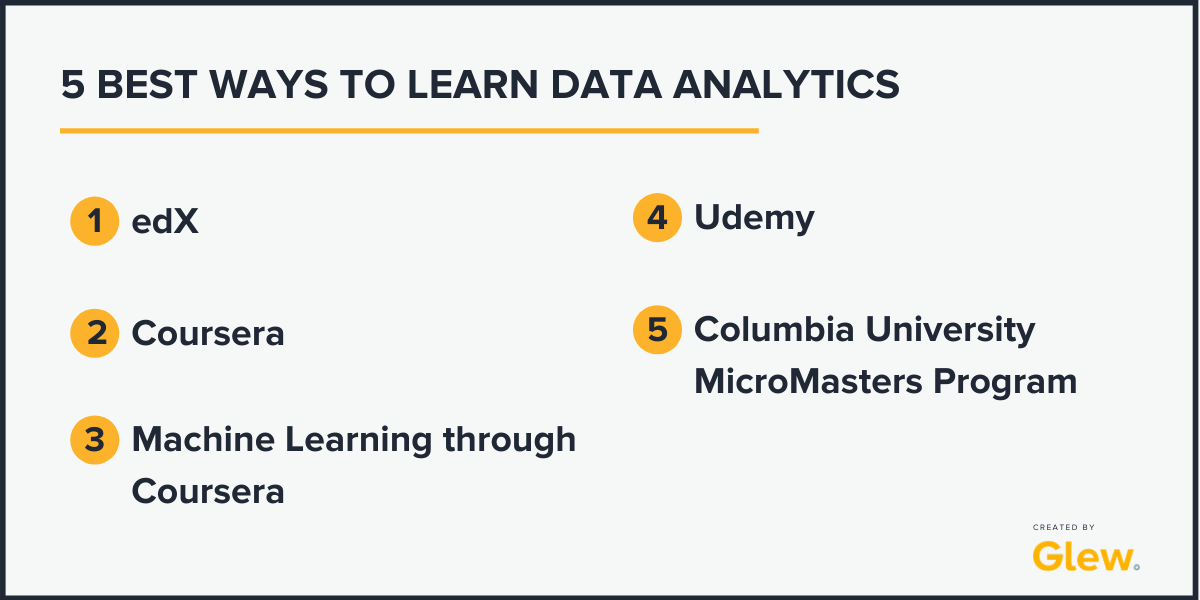 the best 5 ways to learn data analytics