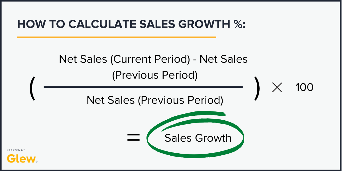 How to calculate sales growth rate
