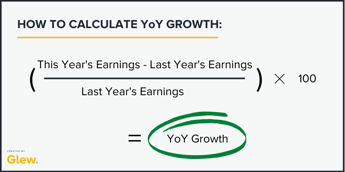 How to calculate year over year growth