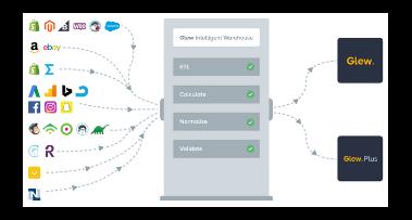 glew integrations process
