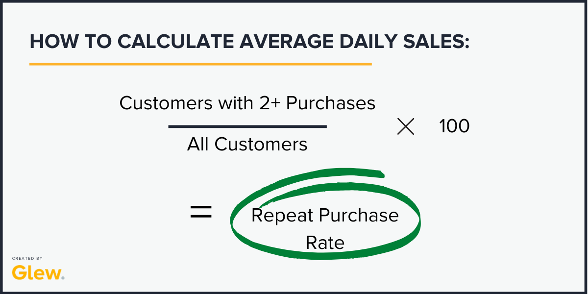 How to calculate average daily sales