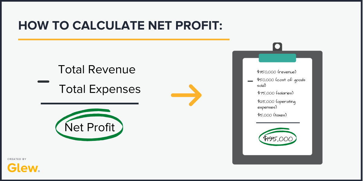 How to calculate net profit
