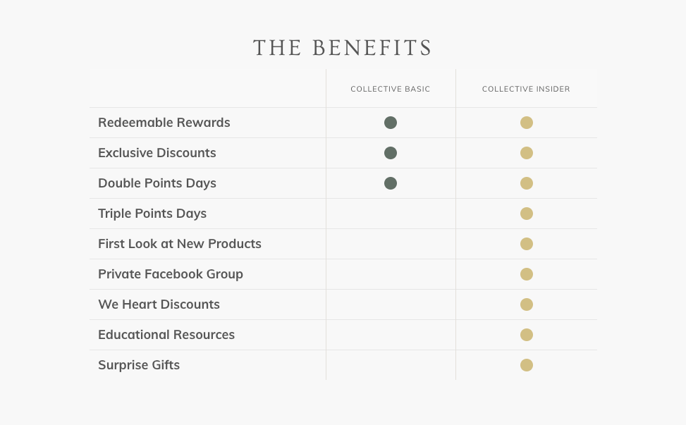 "a loyalty program showing ""basic"" and ""insider"" tiers and the various benefits associated with each"