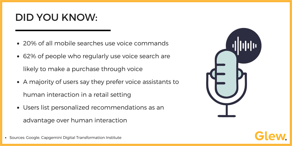 facts about ecommerce and voice search