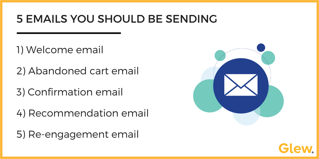 5 emails to send your customers