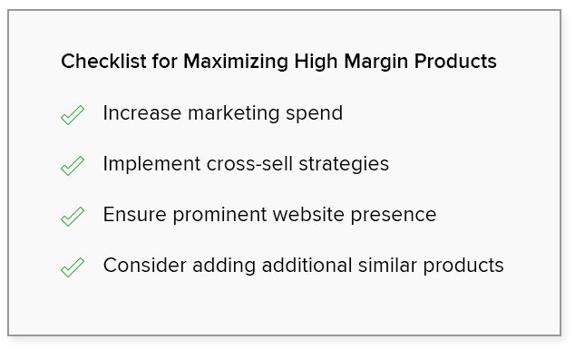 Checklist for Maximizing High Margin Products