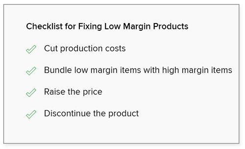 Checklist for Fixing Low Margin Items