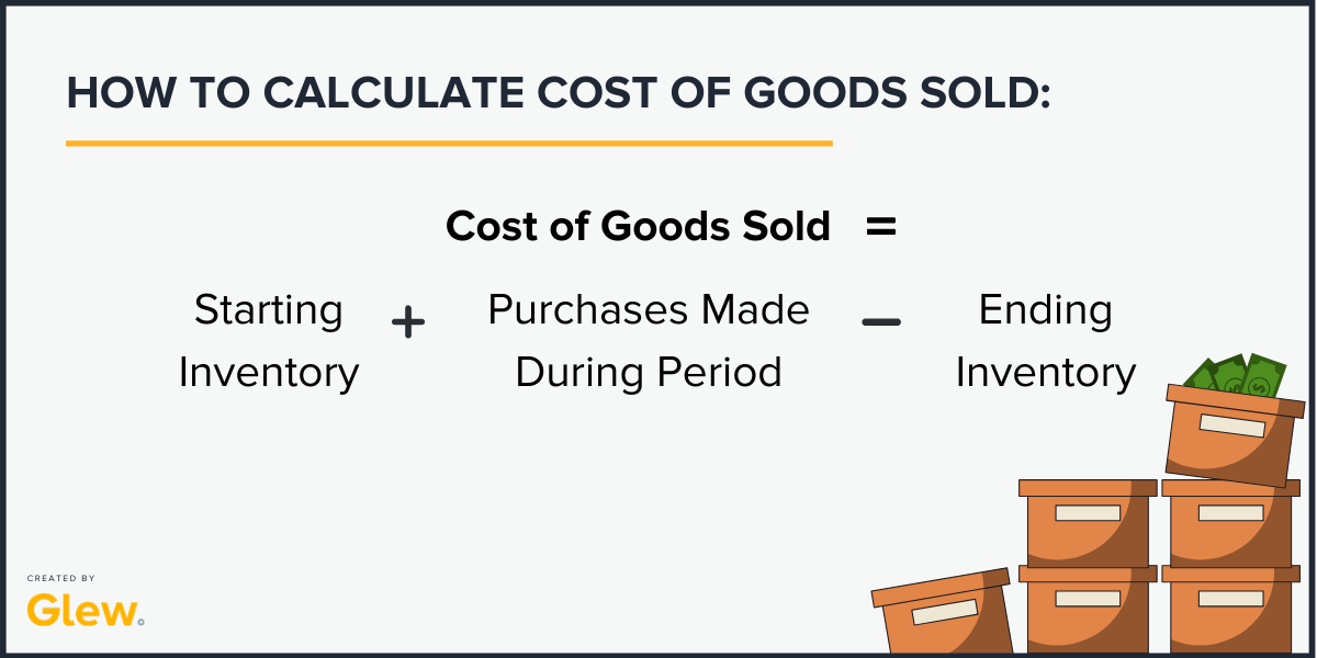 calculation for cost of goods formula