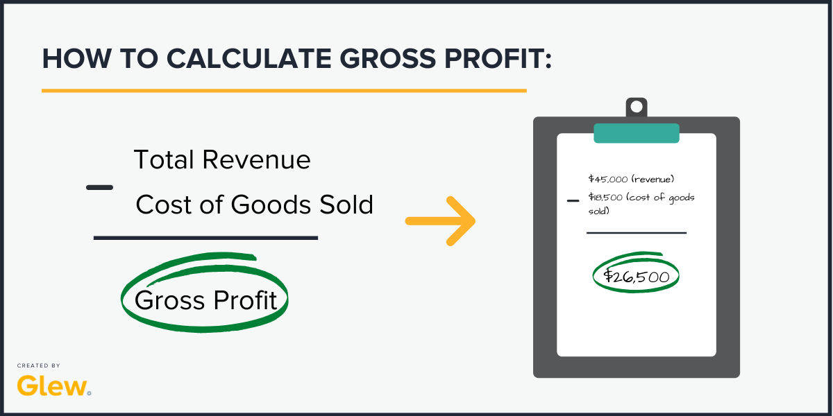 gross profit example using cost of goods calculation