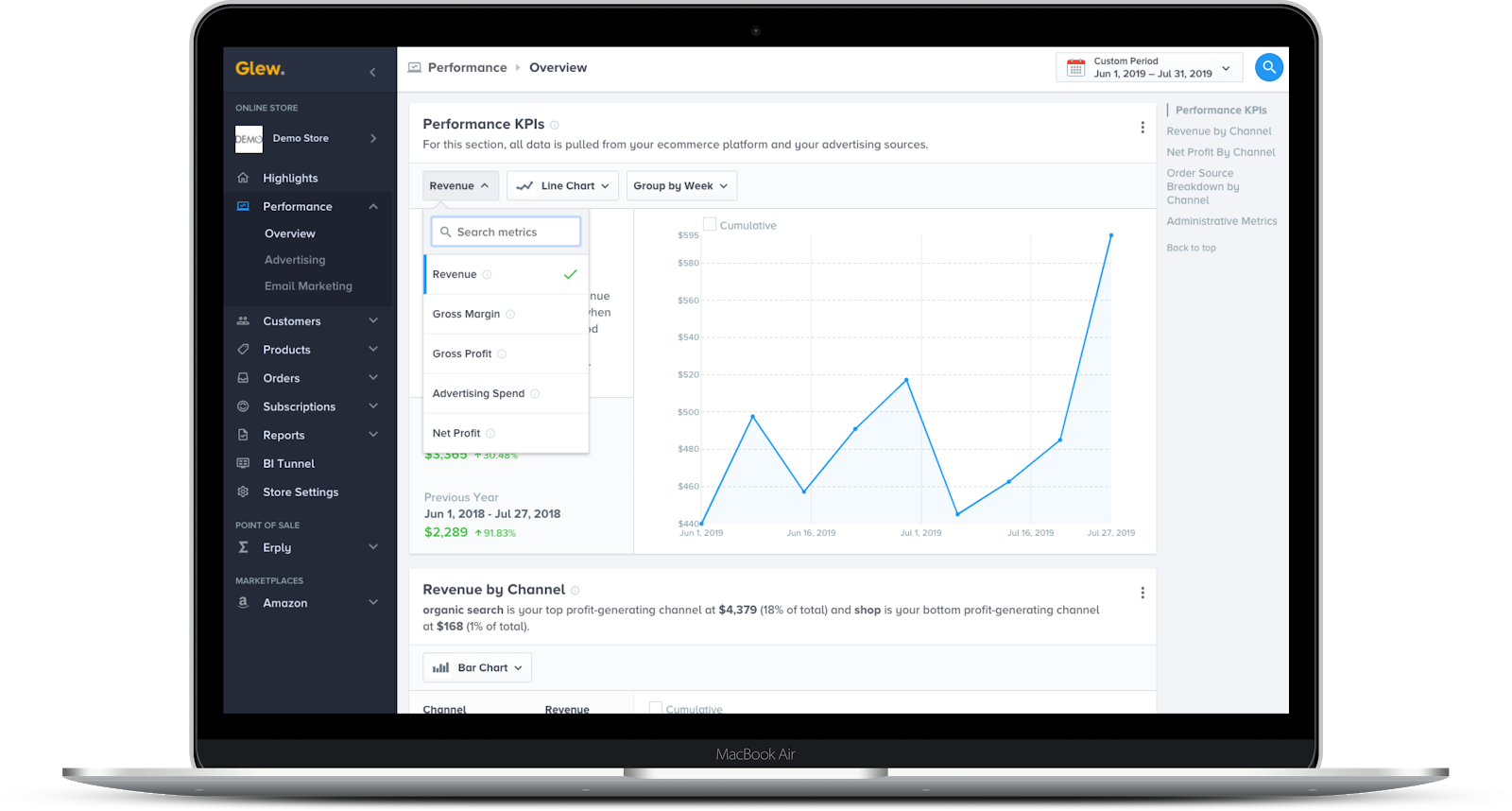 See it in Glew: Performance KPIs in Glew, updated hourly and available across your organization, including orders, revenue, margin, profit, ad spend, AOV, site traffic, conversion and more