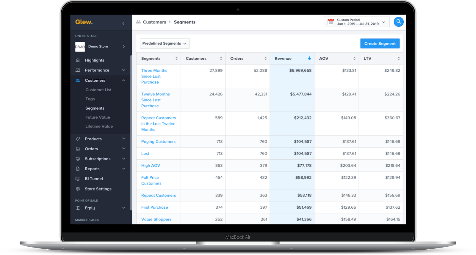 See it in Glew: Glew has 24+ pre-built customer segments and custom segmentation based on buying behavior and other data points. Push segments automatically to your ESP for targeted marketing