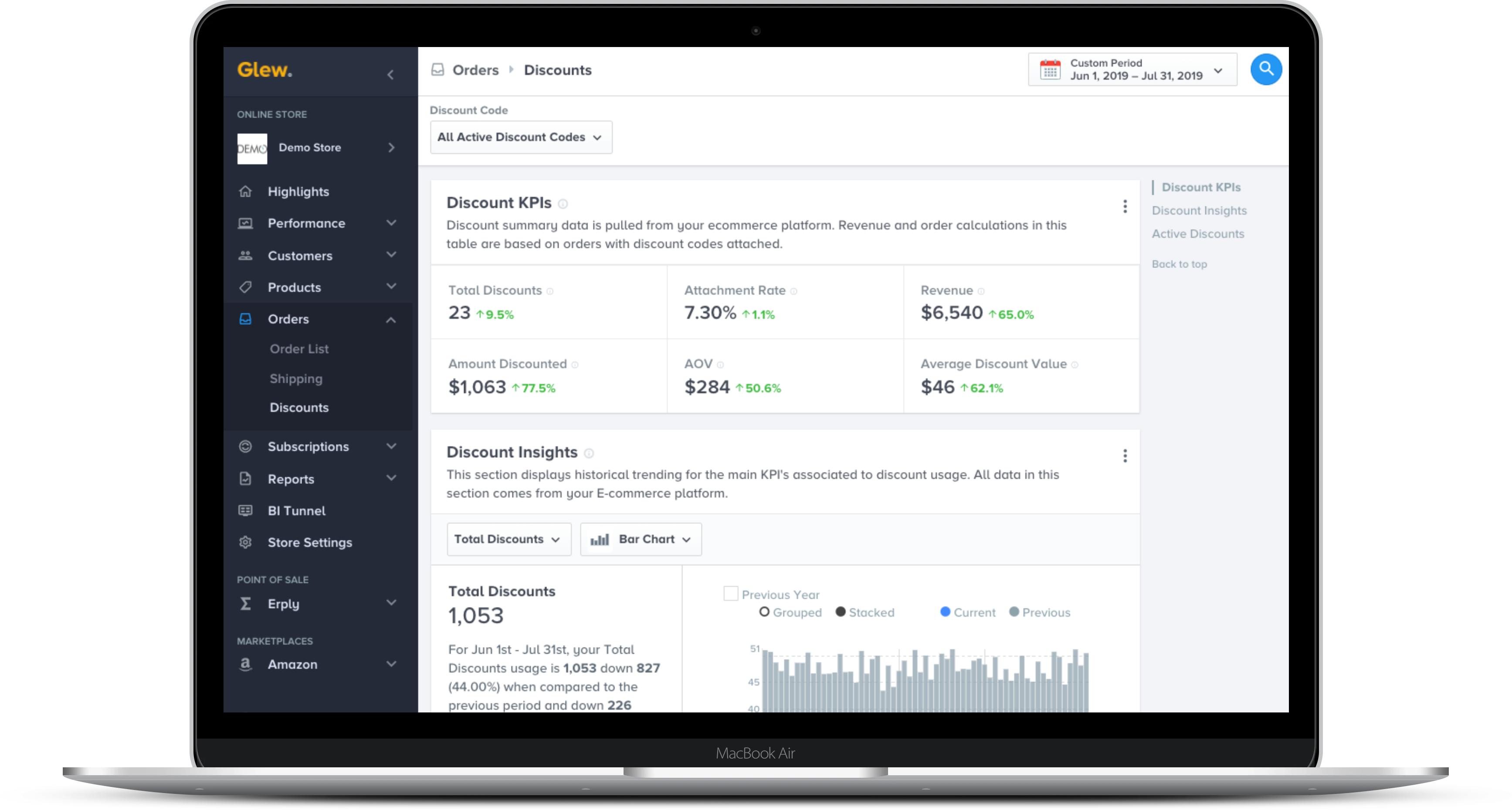 See it in Glew: Discount reporting in Glew, showing attachment rate, revenue, AOV, profit, margin, amount discounted, average discount value and more - total and by individual discount code