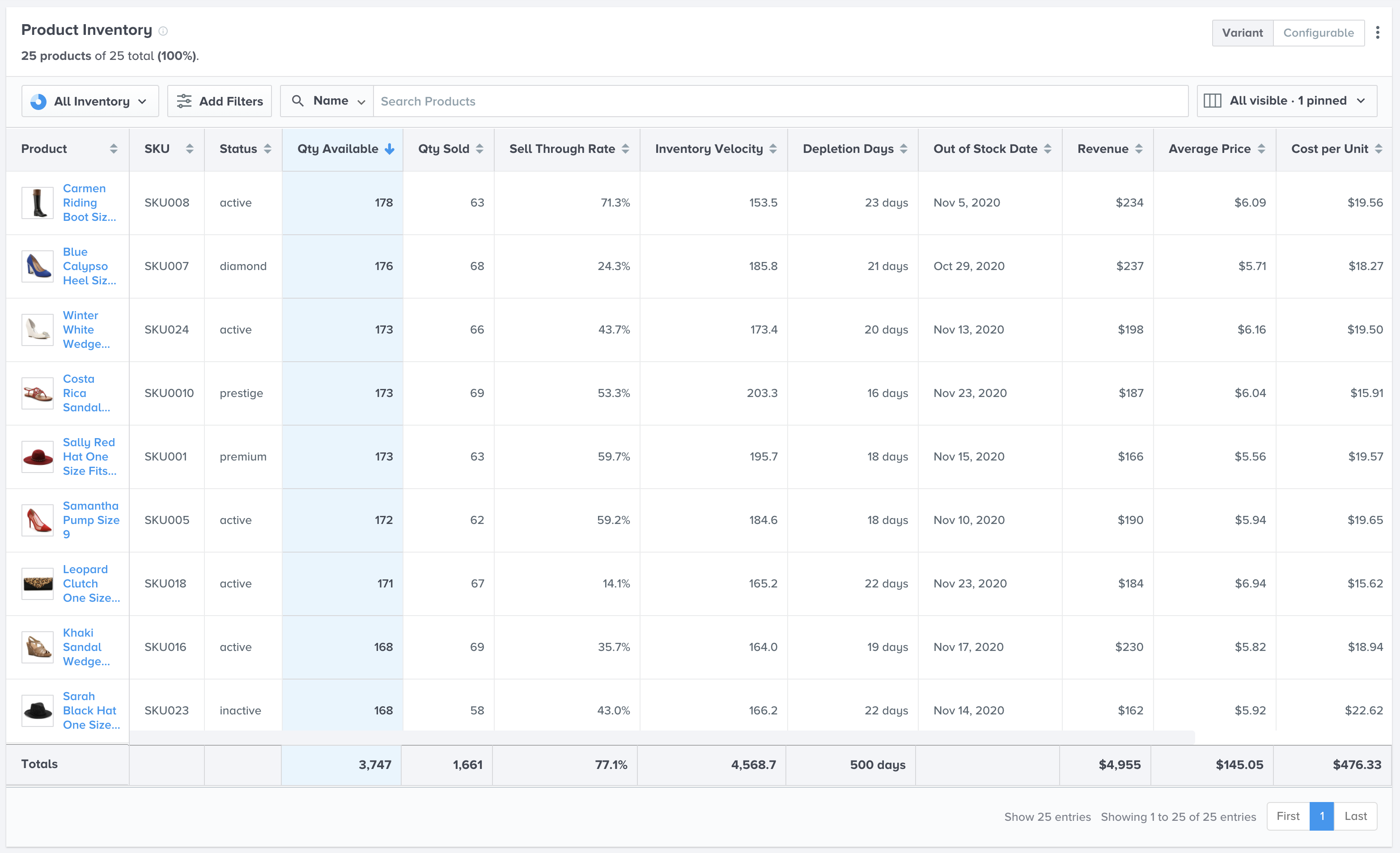 Actionable insights from your inventory data.