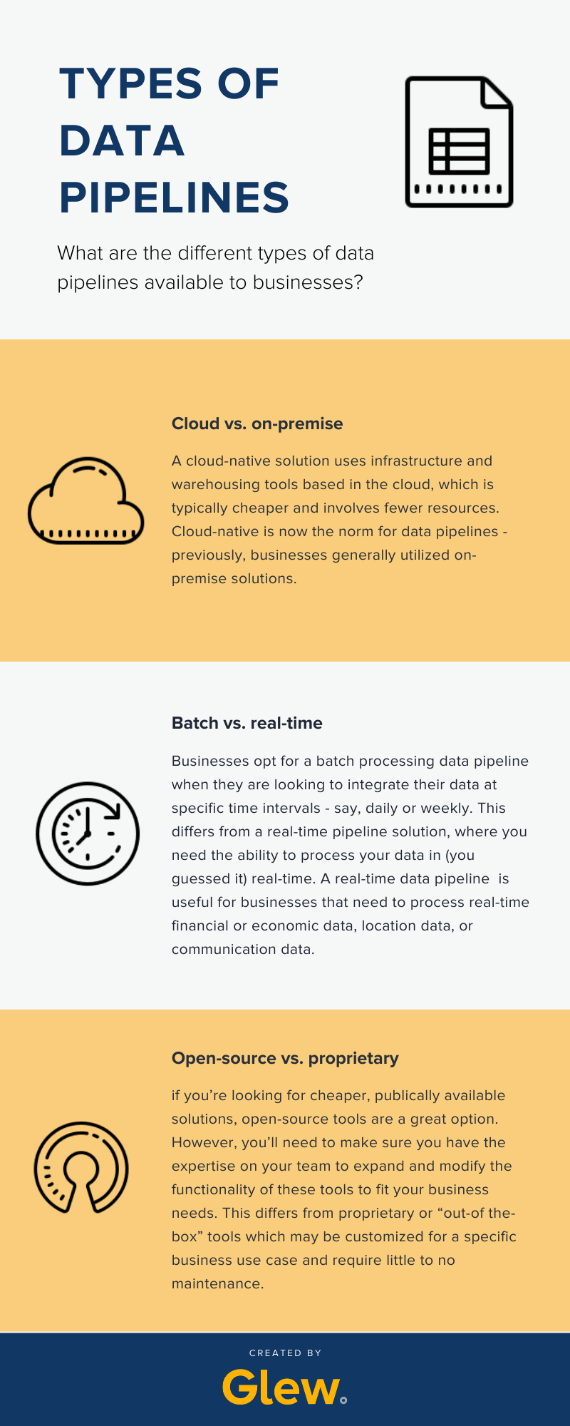 types of data pipelines
