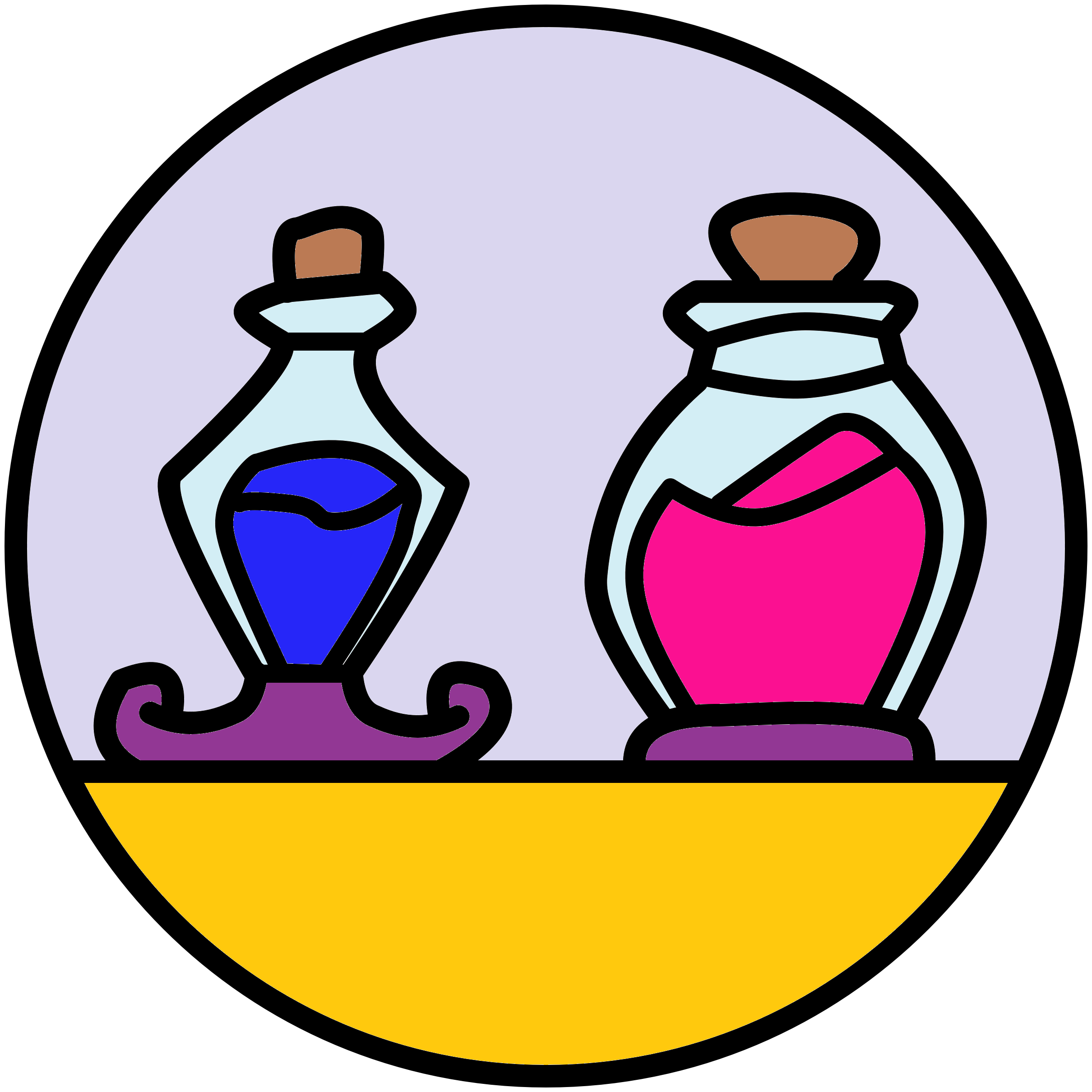The potions symbolises how to refine your startup idea