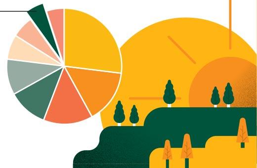 Kilpailukykyä ja kestäviä ilmastoratkaisuja