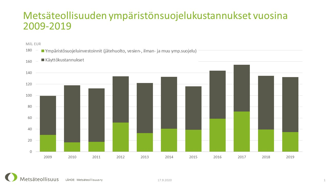 Metsäteollisuus edistää parhaiden toimintatapojen käyttöä suometsien hoidossa