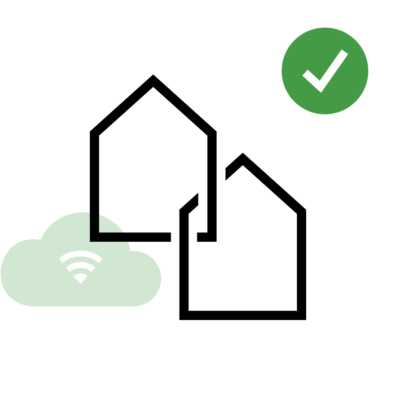 Enterprise Control Icon, the ability to control multiple properties under one platform