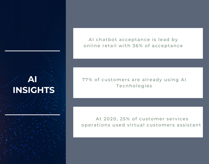AI Insights' Infographic