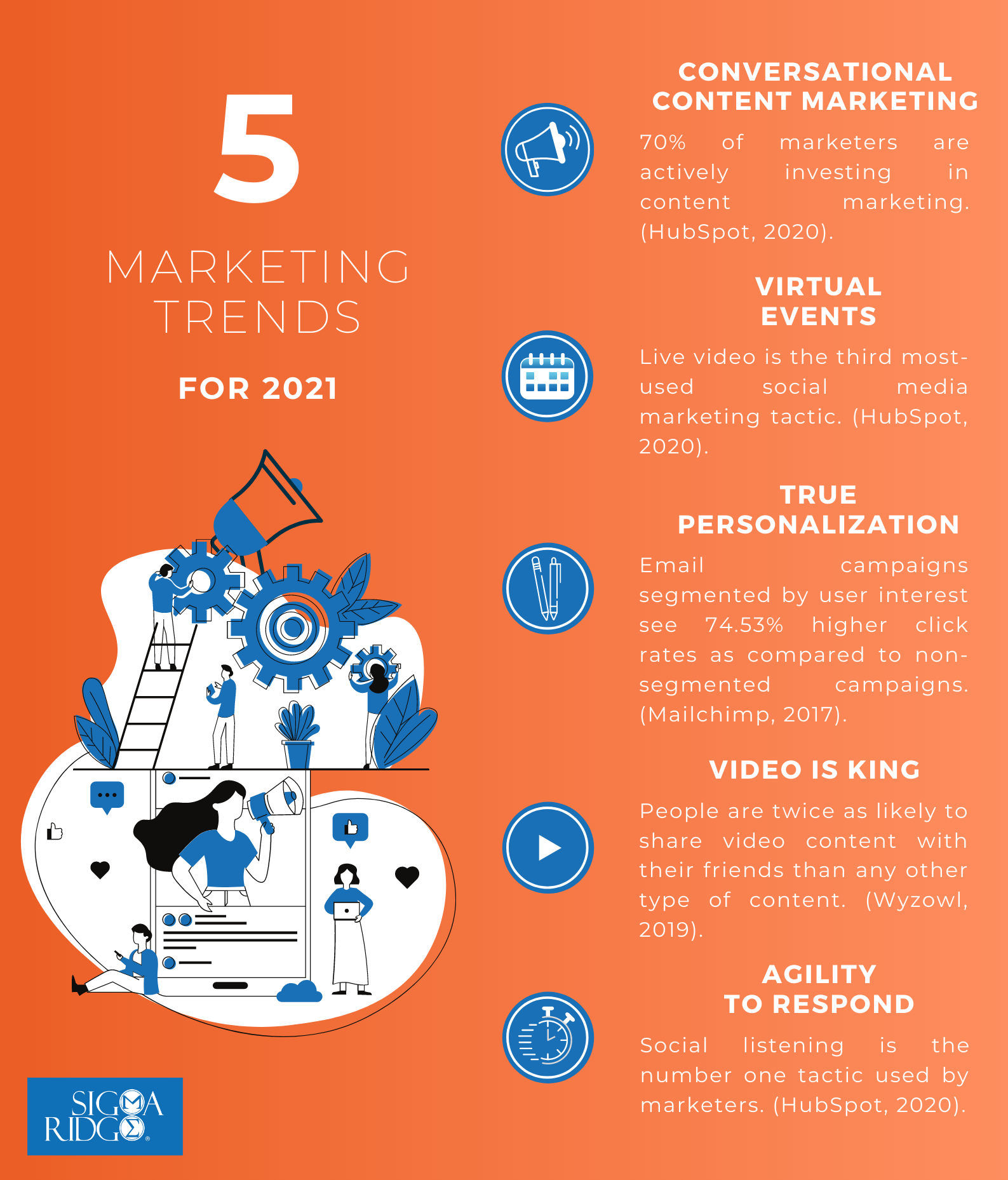 2021 Marketing Trends Infographic