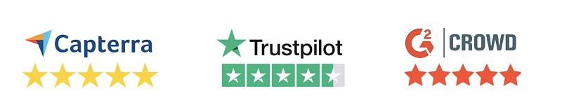 Qualee review site scores