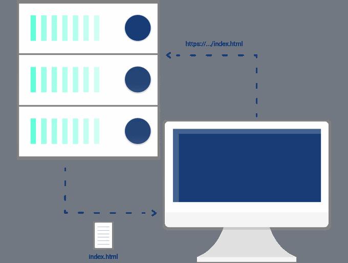 Proceso solicitud pc servidor html