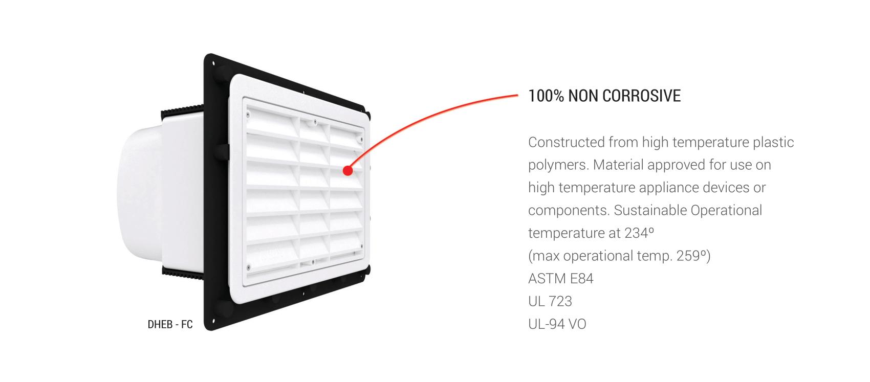 100% Non Corrosive