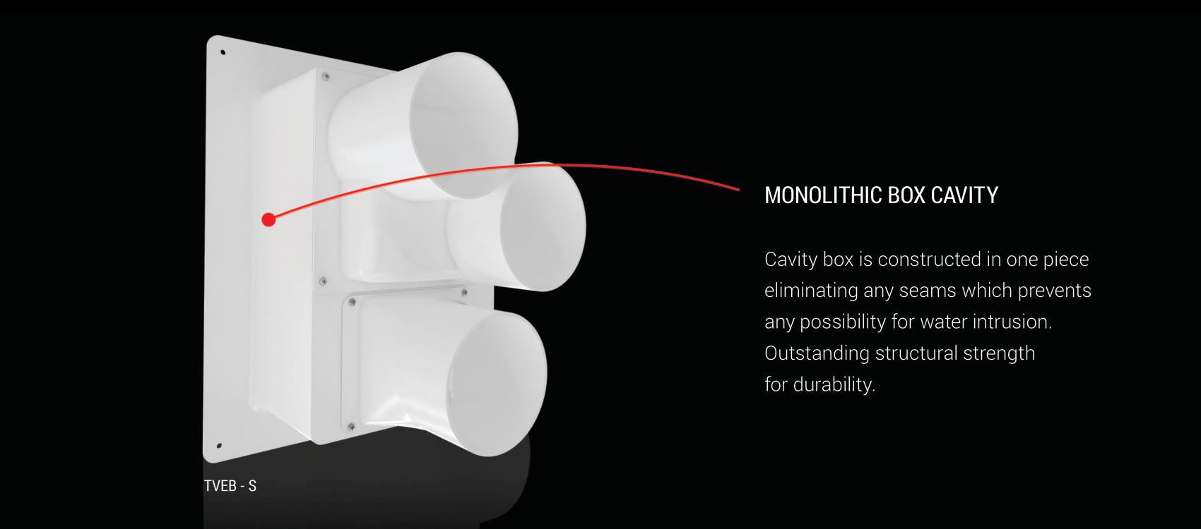 Monolithic Box Cavity